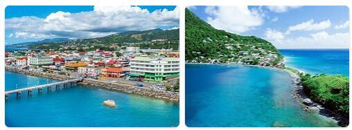 Top Attractions in Dominica