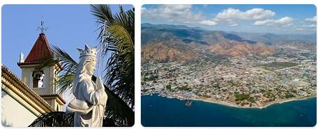 Top Attractions in East Timor