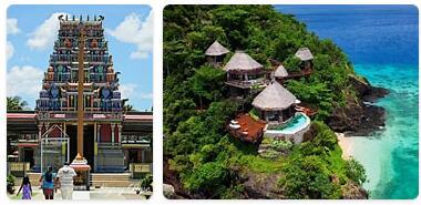 Top Attractions in Fiji