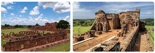 Top Attractions in Paraguay
