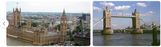 Top Attractions in United Kingdom