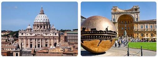 Top Attractions in Vatican City